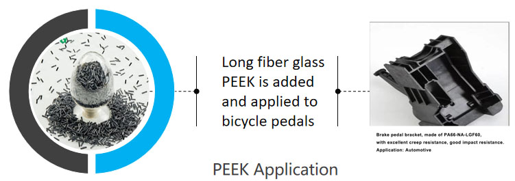 PEEK pellets peek resin factory peek resin price long carbon fiber